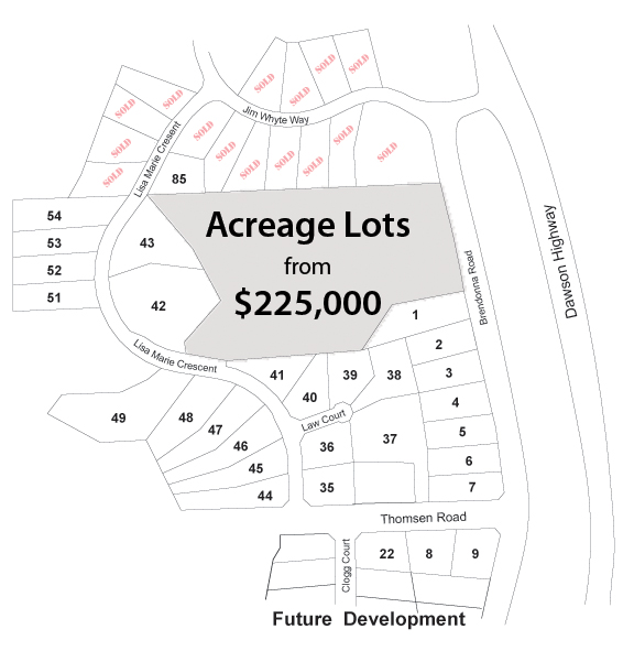 Current Lots For Sale